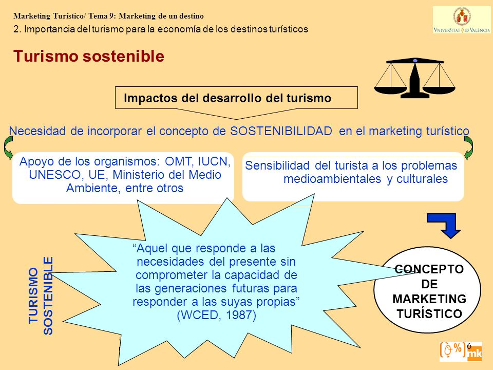 CONCEPTO DE MARKETING TURÍSTICO
