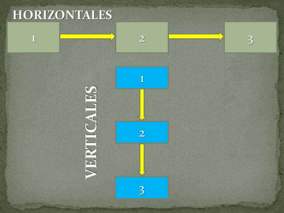 HORIZONTALES 1 2 3 1 VERTICALES 2 3