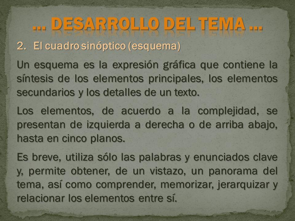 … DESARROLLO DEL TEMA … El cuadro sinóptico (esquema)