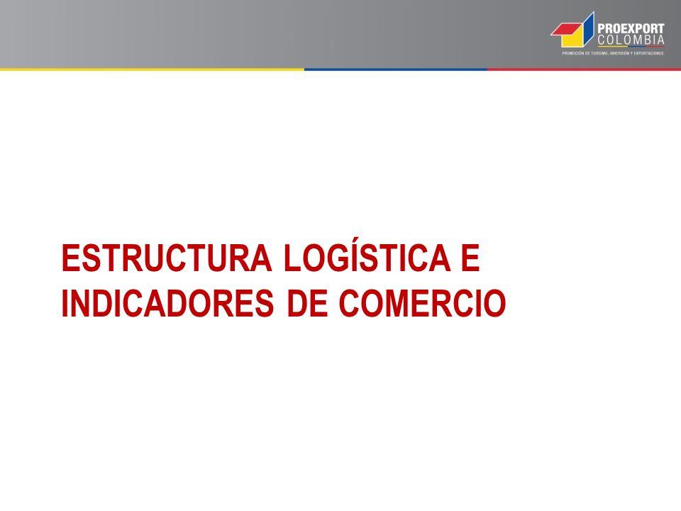 Estructura logística e indicadores de comercio