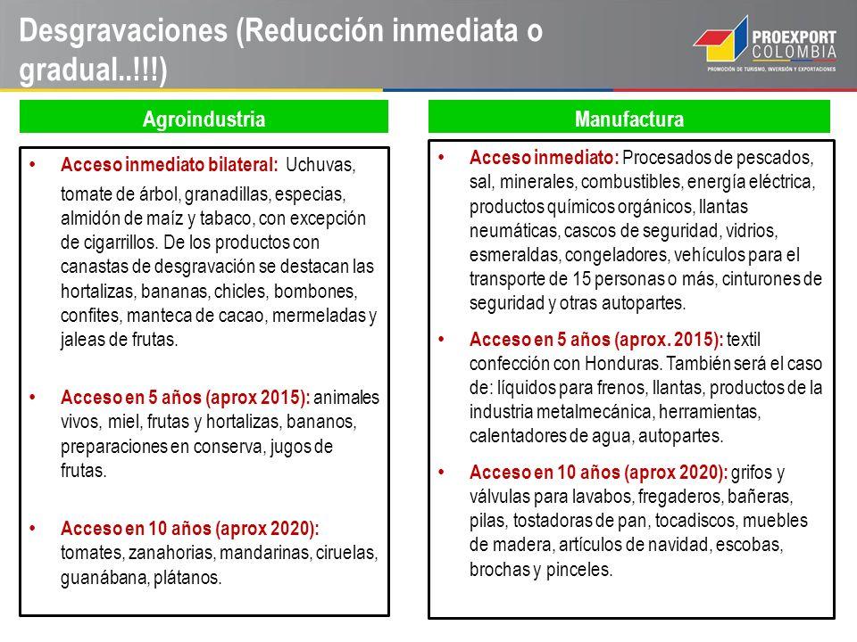 Desgravaciones (Reducción inmediata o gradual..!!!)