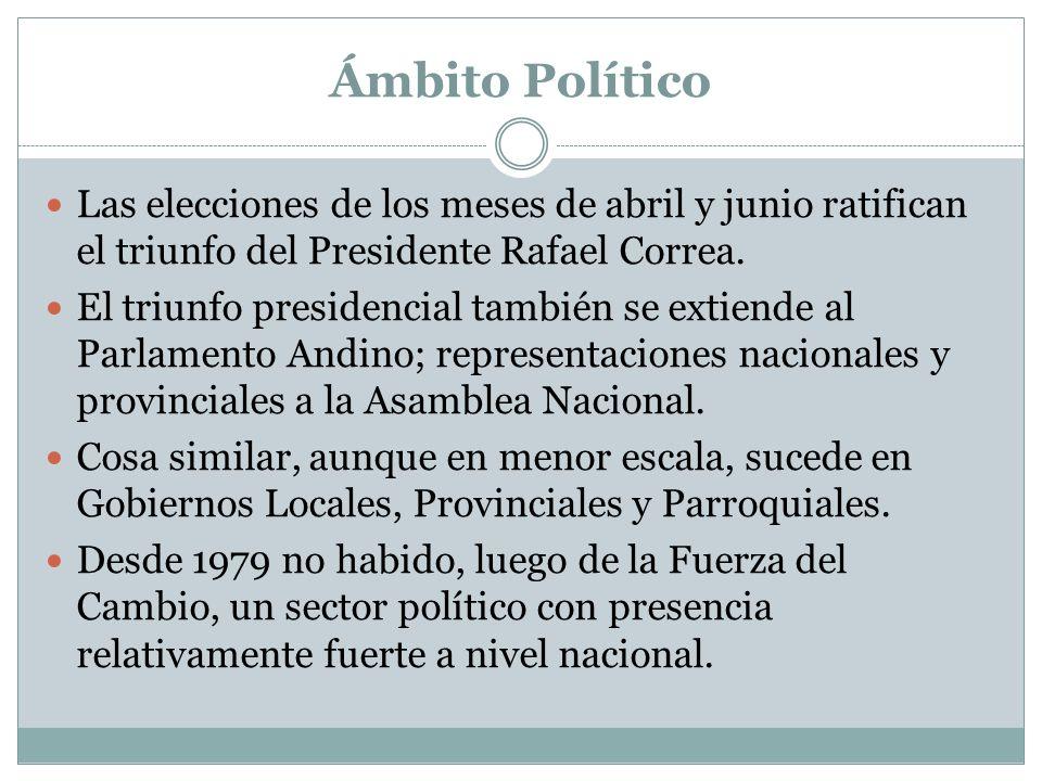 Ámbito Político Las elecciones de los meses de abril y junio ratifican el triunfo del Presidente Rafael Correa.