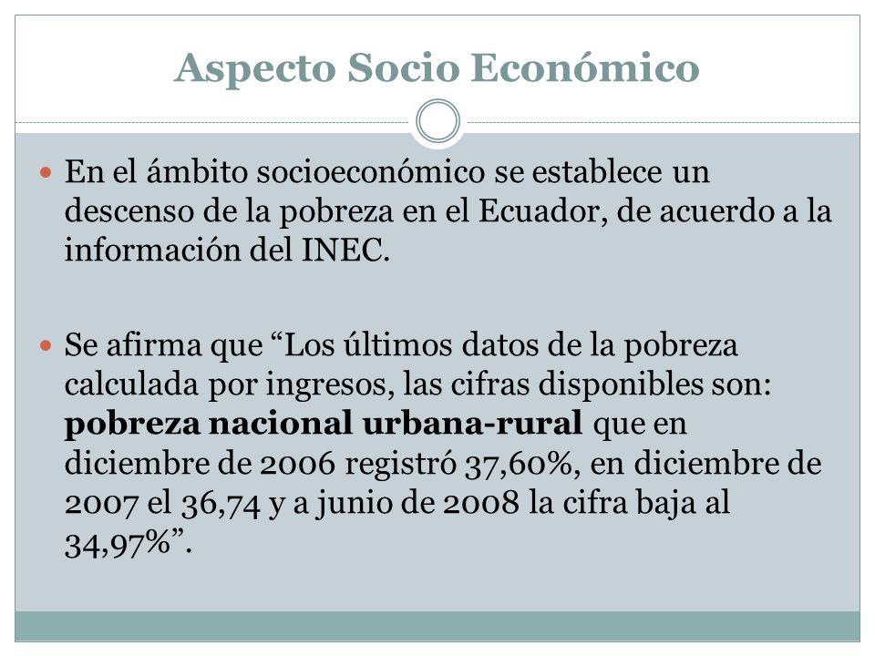 Aspecto Socio Económico