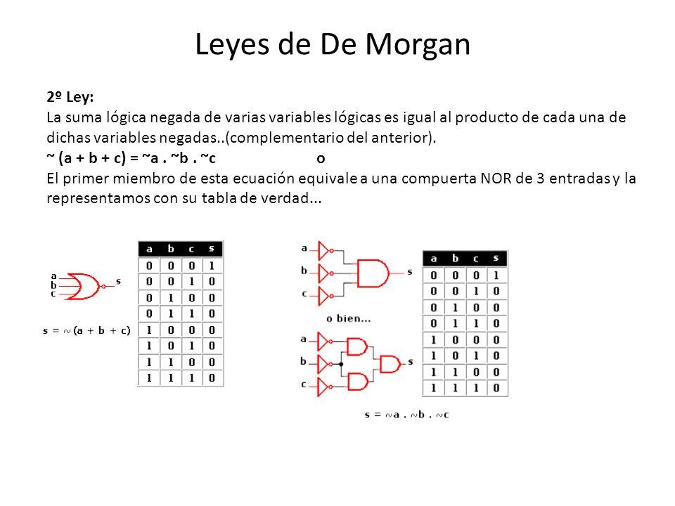 Leyes de De Morgan 2º Ley: