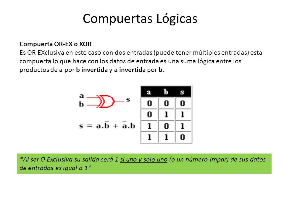 Compuertas Lógicas Compuerta OR-EX o XOR