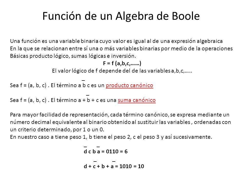 Función de un Algebra de Boole