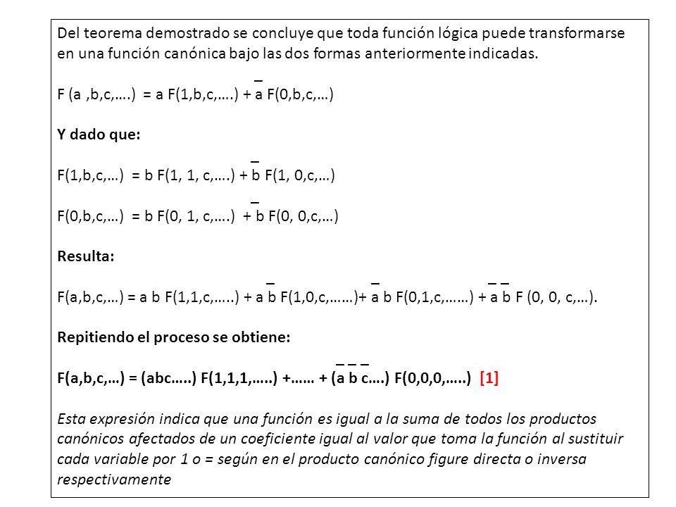 Del teorema demostrado se concluye que toda función lógica puede transformarse