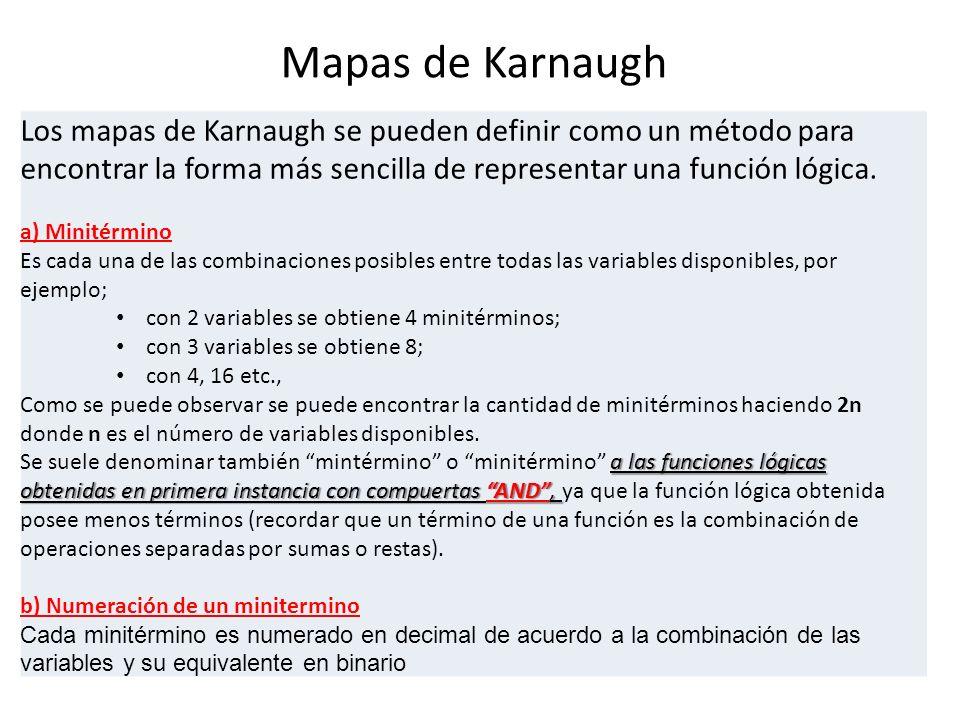 Mapas de Karnaugh Los mapas de Karnaugh se pueden definir como un método para encontrar la forma más sencilla de representar una función lógica.