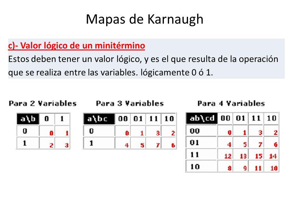 Mapas de Karnaugh c)- Valor lógico de un minitérmino