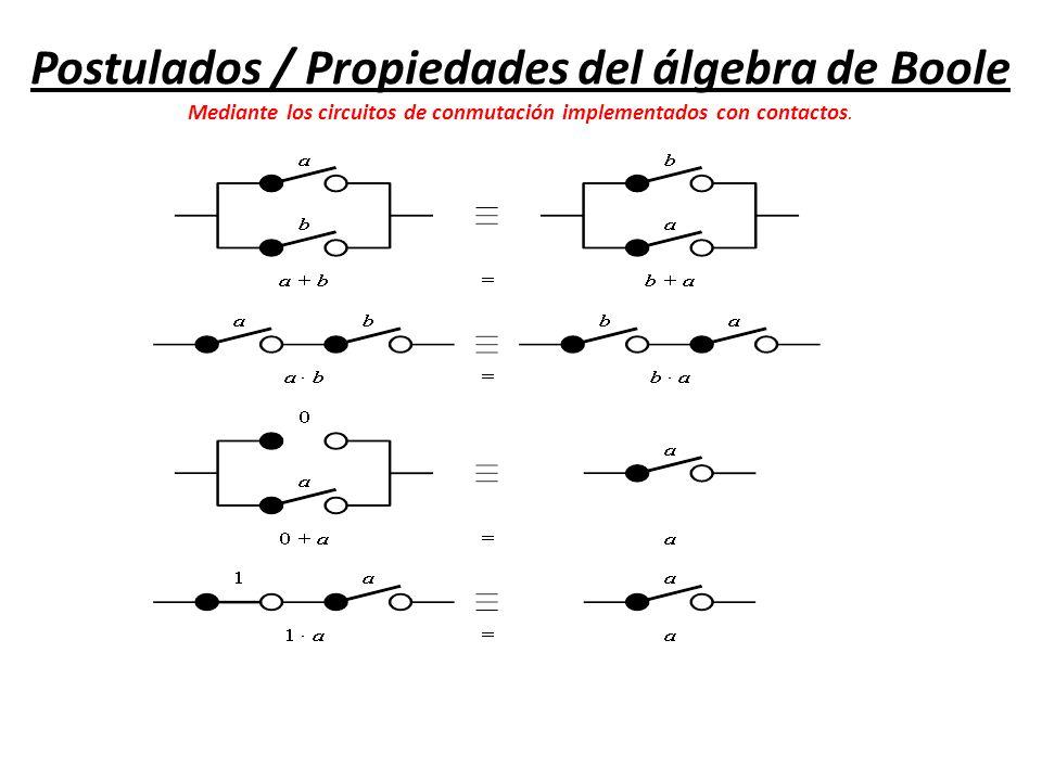 Postulados / Propiedades del álgebra de Boole