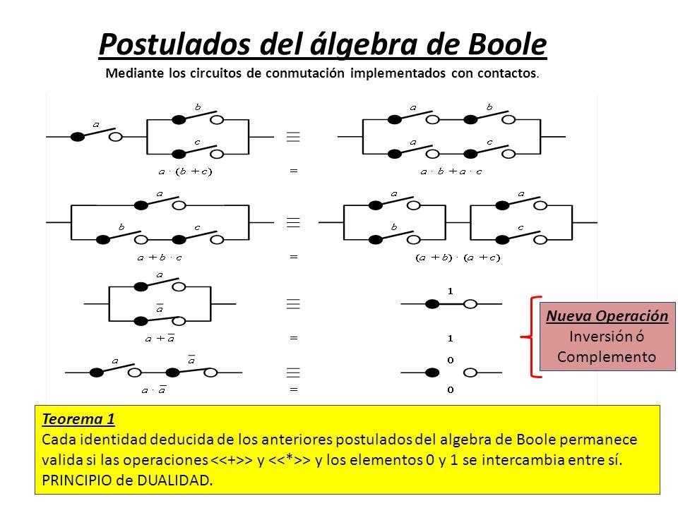 Postulados del álgebra de Boole