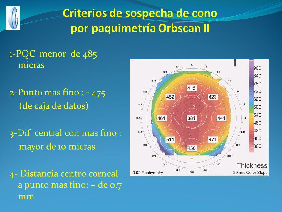 Criterios de sospecha de cono por paquimetría Orbscan II