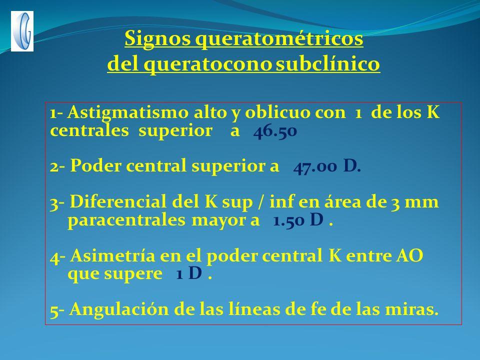 Signos queratométricos del queratocono subclínico