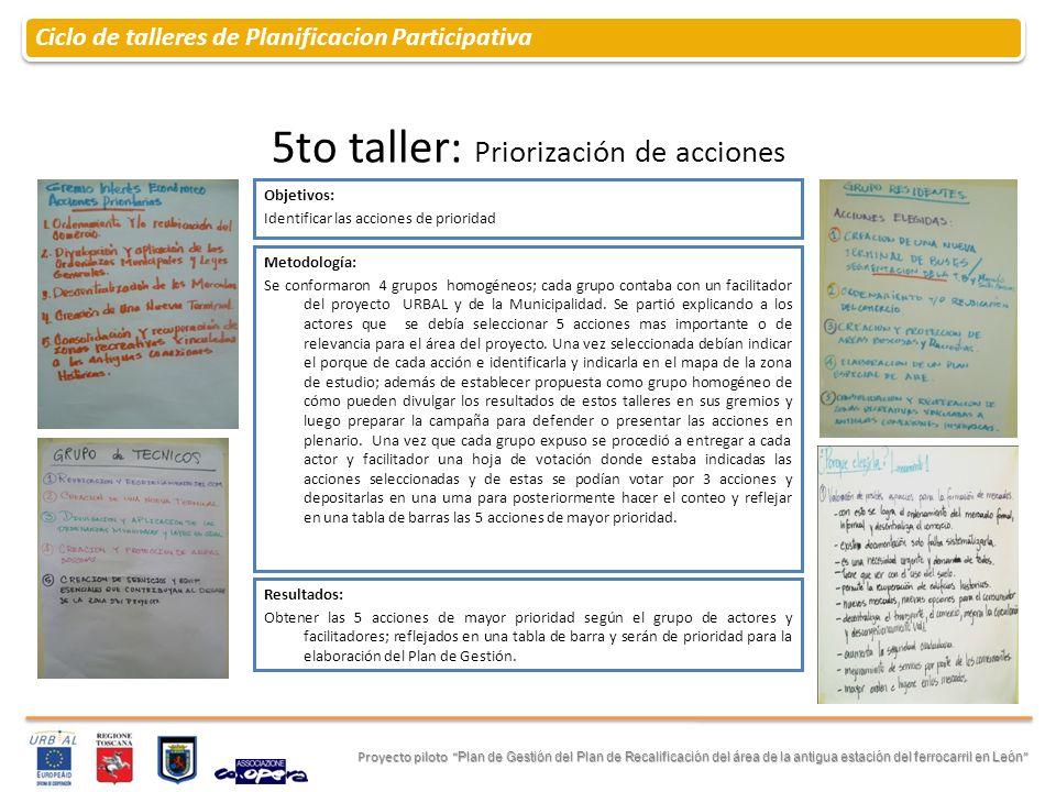 5to taller: Priorización de acciones