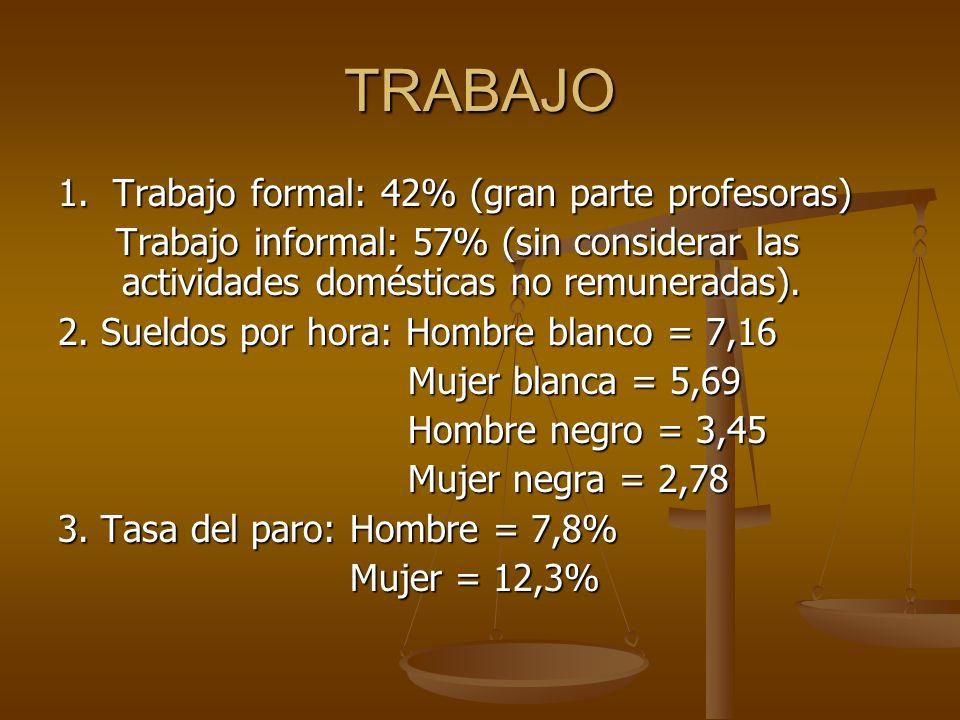 TRABAJO 1. Trabajo formal: 42% (gran parte profesoras)