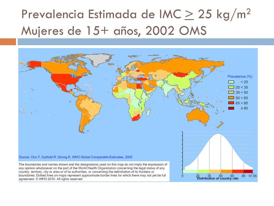 Prevalencia Estimada de IMC > 25 kg/m2 Mujeres de 15+ años, 2002 OMS