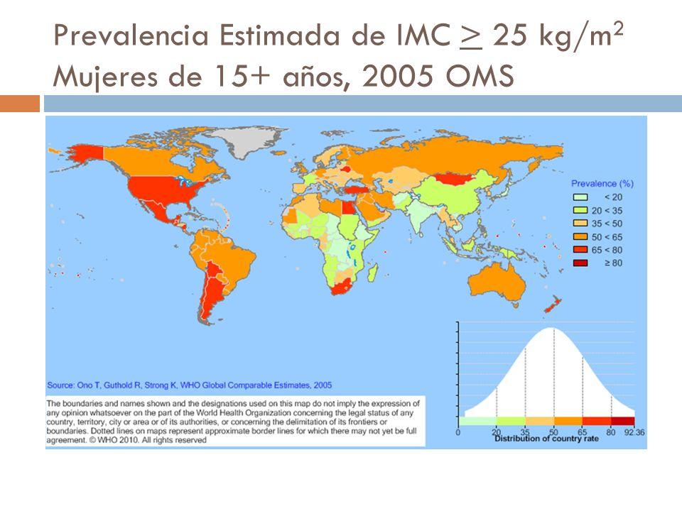 Prevalencia Estimada de IMC > 25 kg/m2 Mujeres de 15+ años, 2005 OMS