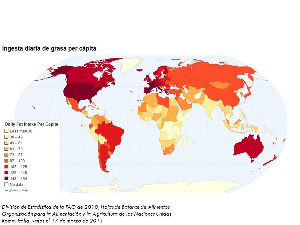 División de Estadística de la FAO de 2010, Hojas de Balance de Alimentos