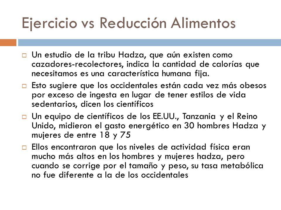 Ejercicio vs Reducción Alimentos