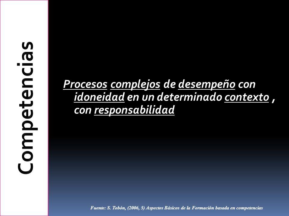 Procesos complejos de desempeño con idoneidad en un determinado contexto , con responsabilidad