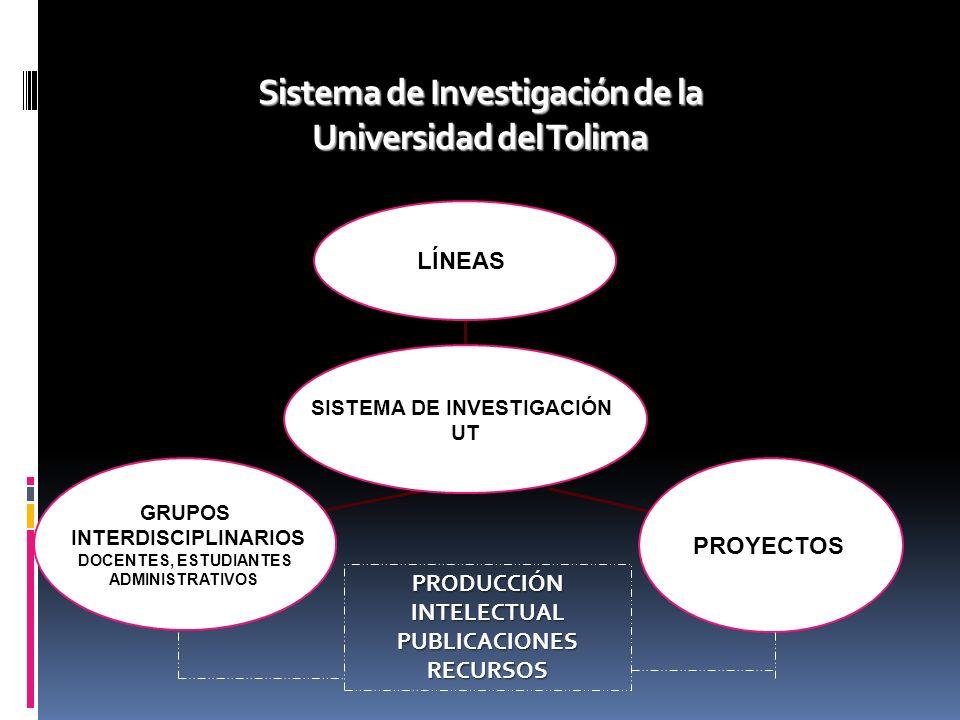 Sistema de Investigación de la Universidad del Tolima