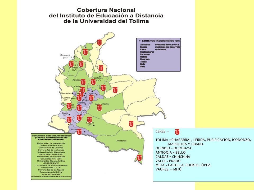 www.ut.edu.co Cobertura a Nivel Nacional Cobertura en el País