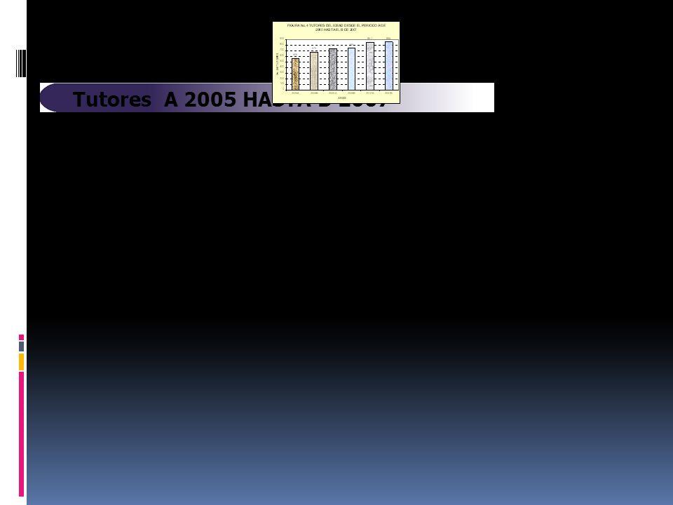 Tutores A 2005 HASTA B 2007