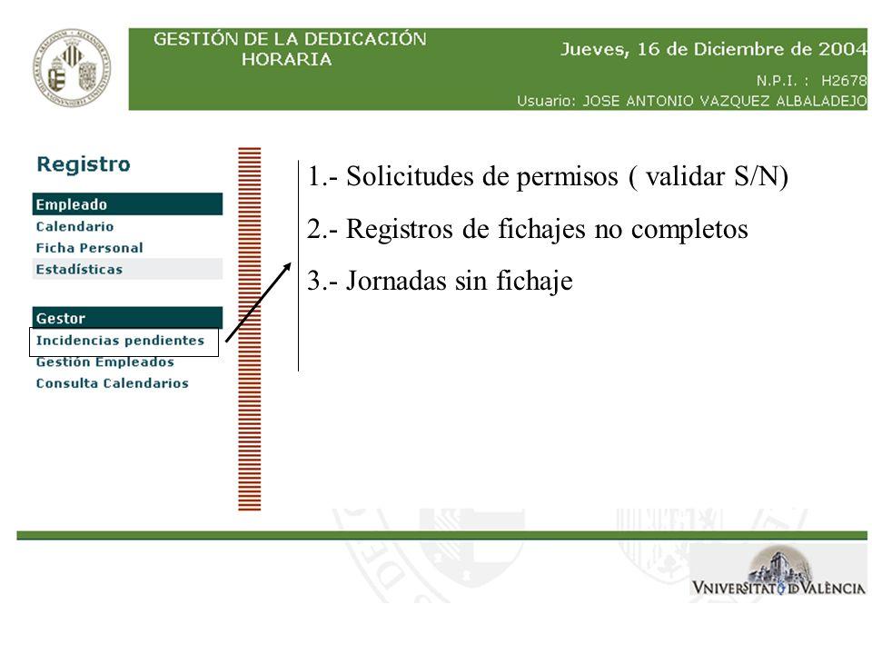 1.- Solicitudes de permisos ( validar S/N)