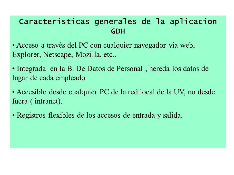 Caracteristicas generales de la aplicacion GDH