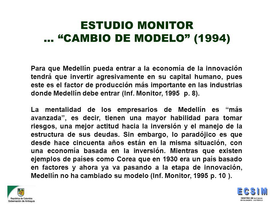 ESTUDIO MONITOR ... CAMBIO DE MODELO (1994)
