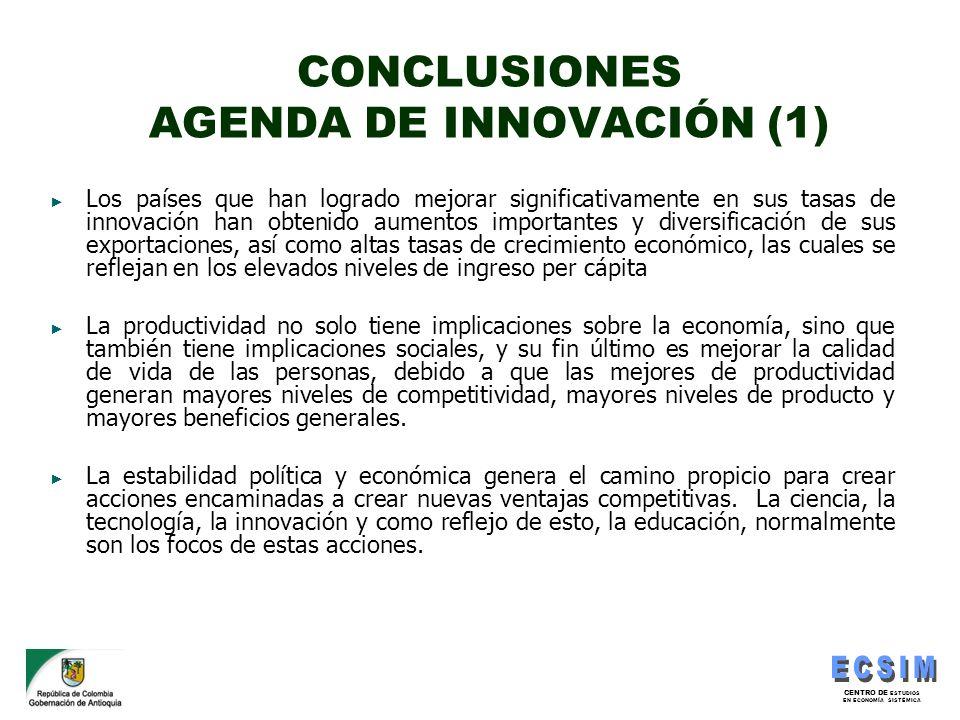 CONCLUSIONES AGENDA DE INNOVACIÓN (1)
