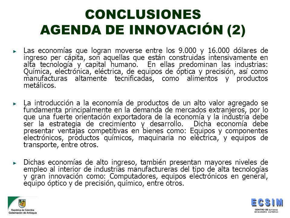 CONCLUSIONES AGENDA DE INNOVACIÓN (2)