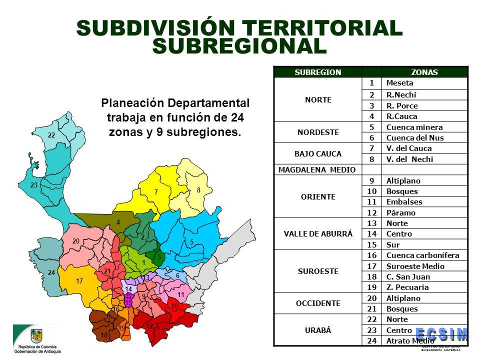 SUBDIVISIÓN TERRITORIAL SUBREGIONAL