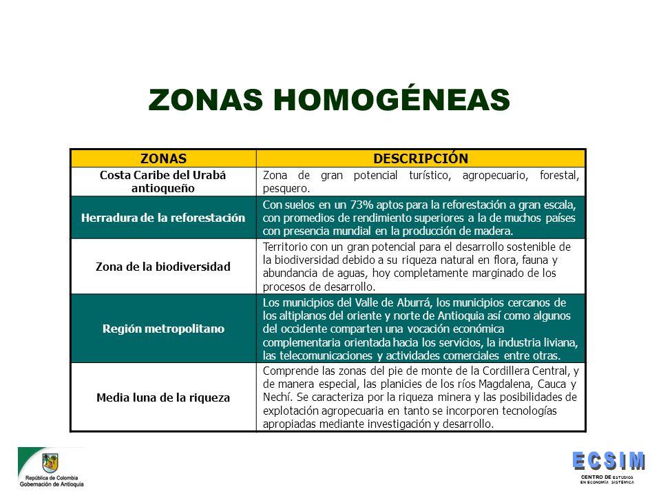 ZONAS HOMOGÉNEAS ZONAS DESCRIPCIÓN Costa Caribe del Urabá antioqueño