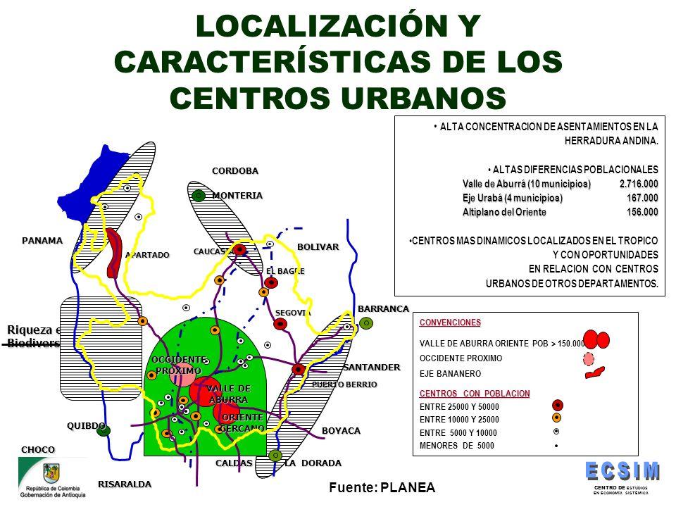 LOCALIZACIÓN Y CARACTERÍSTICAS DE LOS CENTROS URBANOS