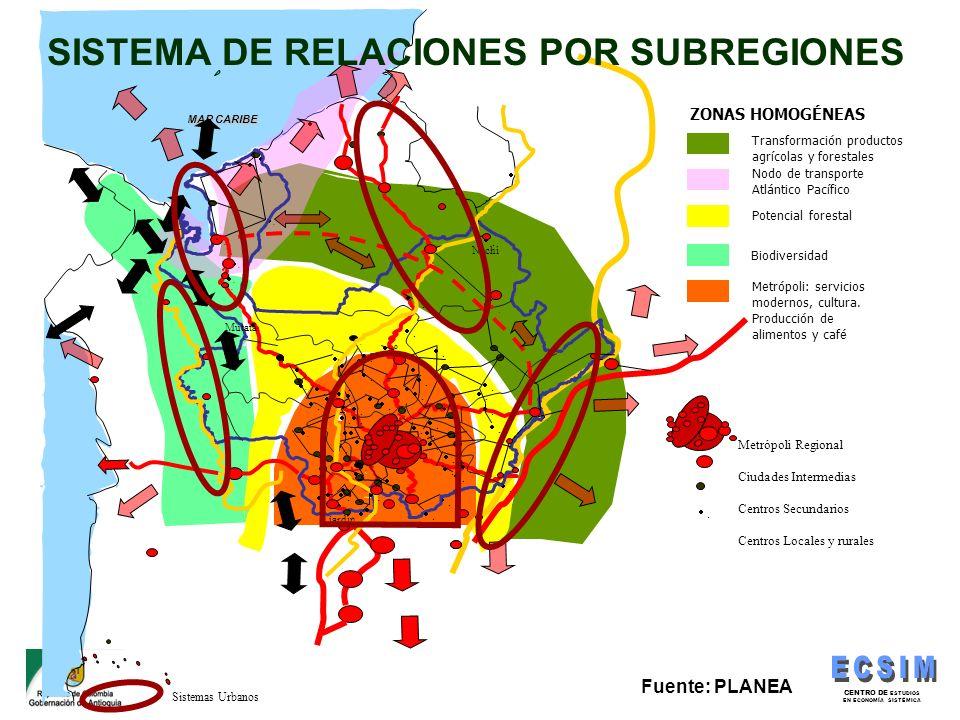 SISTEMA DE RELACIONES POR SUBREGIONES