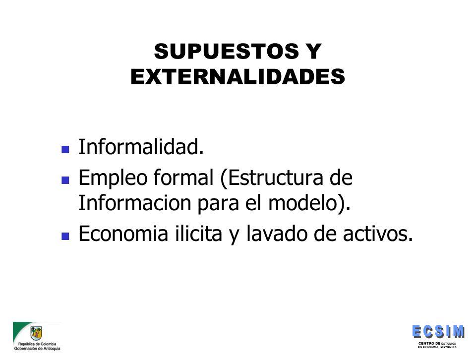 SUPUESTOS Y EXTERNALIDADES