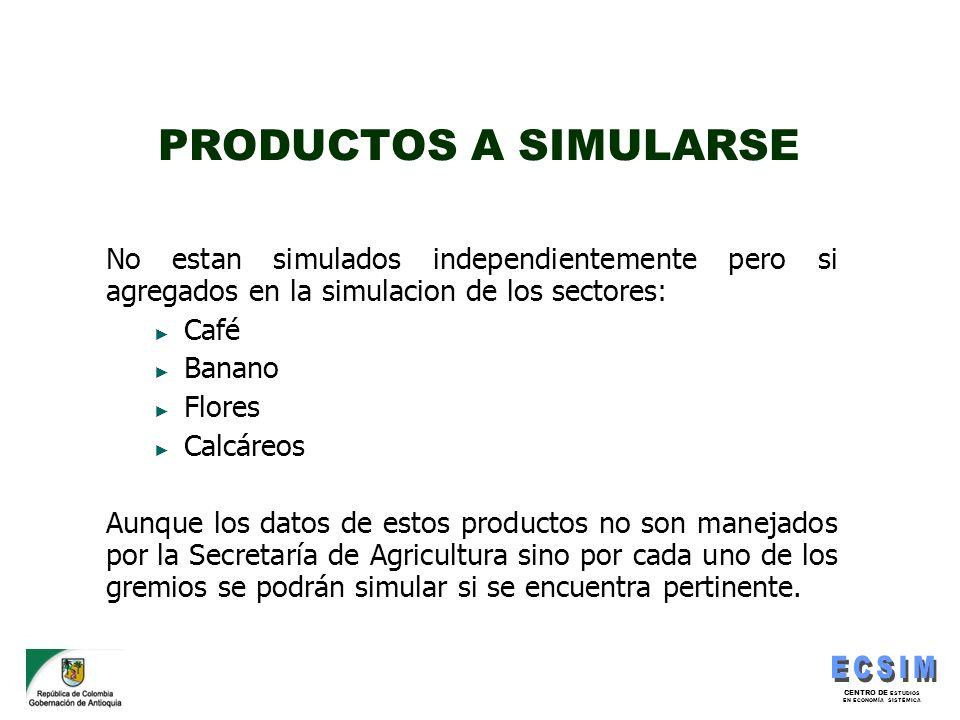 PRODUCTOS A SIMULARSE No estan simulados independientemente pero si agregados en la simulacion de los sectores: