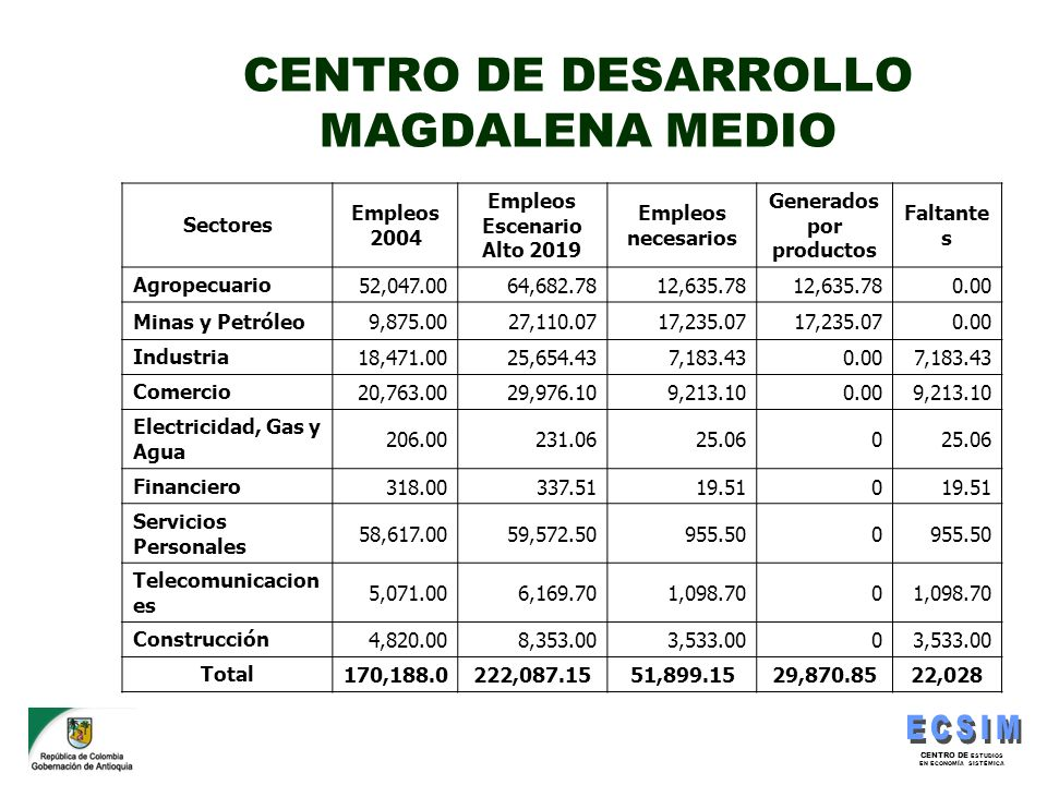 CENTRO DE DESARROLLO MAGDALENA MEDIO