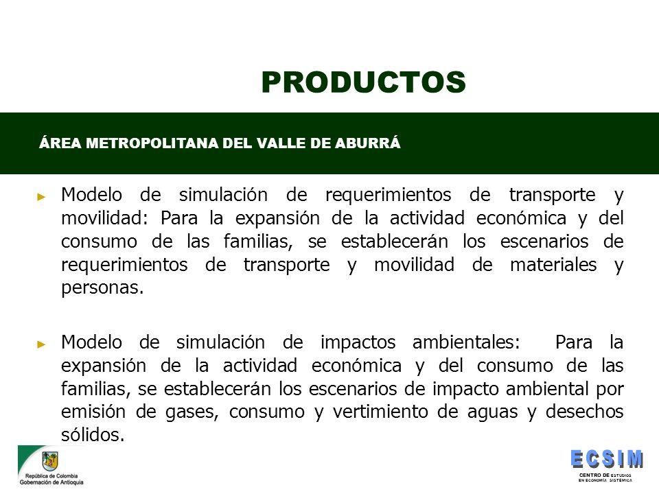 PRODUCTOS ÁREA METROPOLITANA DEL VALLE DE ABURRÁ.