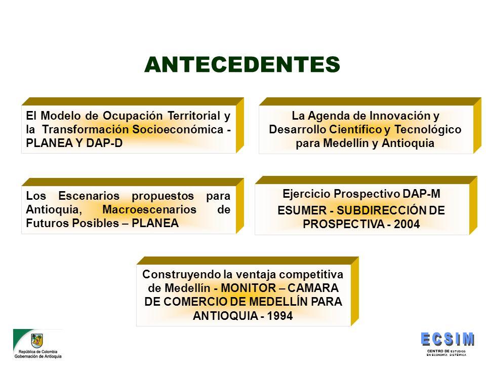 ANTECEDENTES El Modelo de Ocupación Territorial y la Transformación Socioeconómica - PLANEA Y DAP-D.