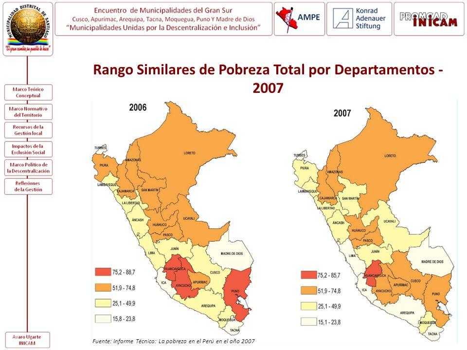 Rango Similares de Pobreza Total por Departamentos - 2007