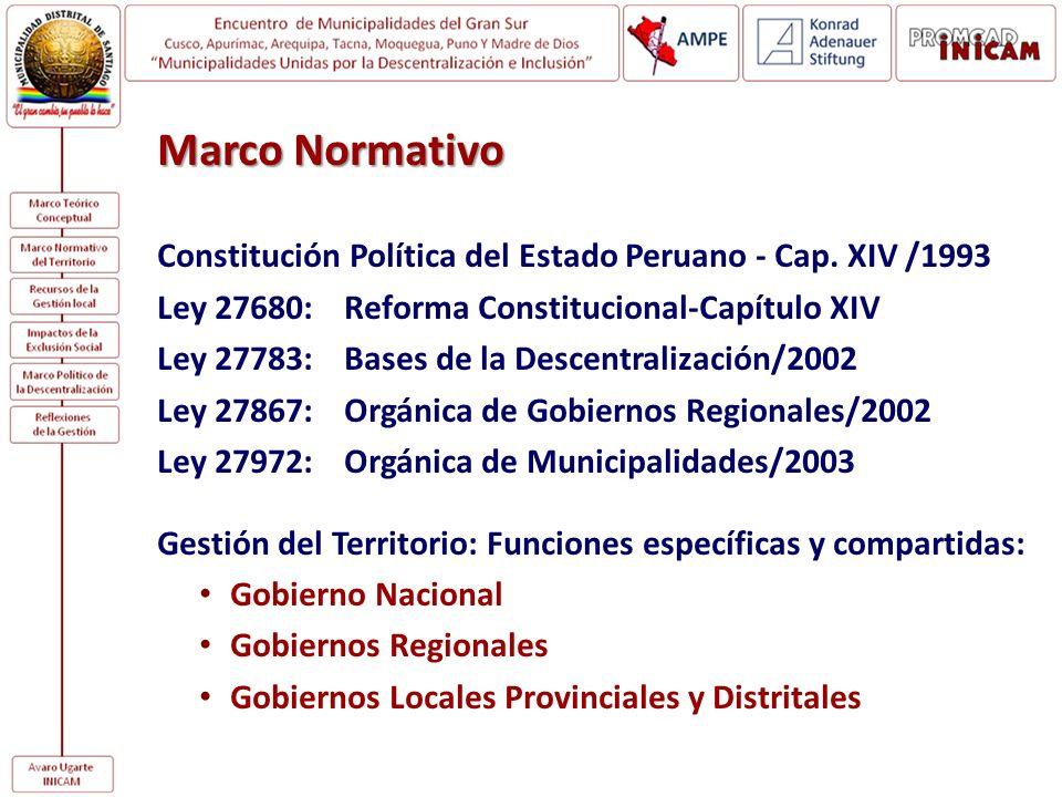 Marco Normativo Constitución Política del Estado Peruano - Cap. XIV /1993. Ley 27680: Reforma Constitucional-Capítulo XIV.