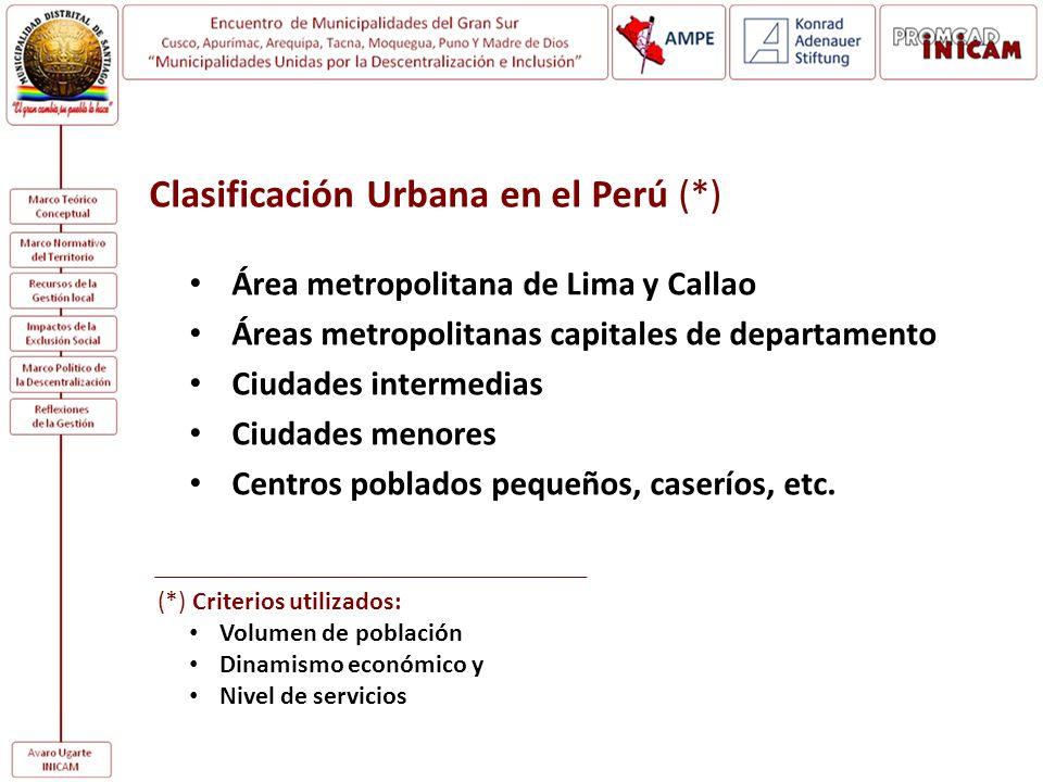 Clasificación Urbana en el Perú (*)