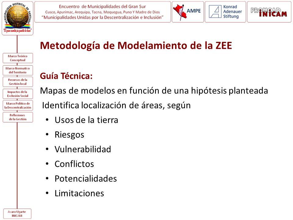Metodología de Modelamiento de la ZEE