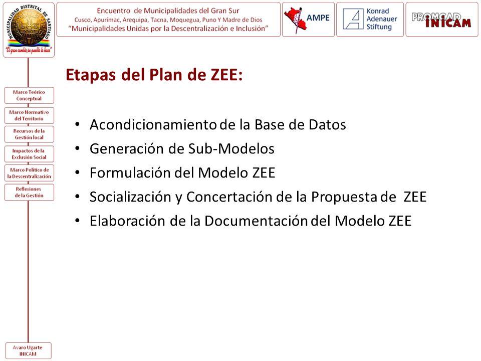 Etapas del Plan de ZEE: Acondicionamiento de la Base de Datos