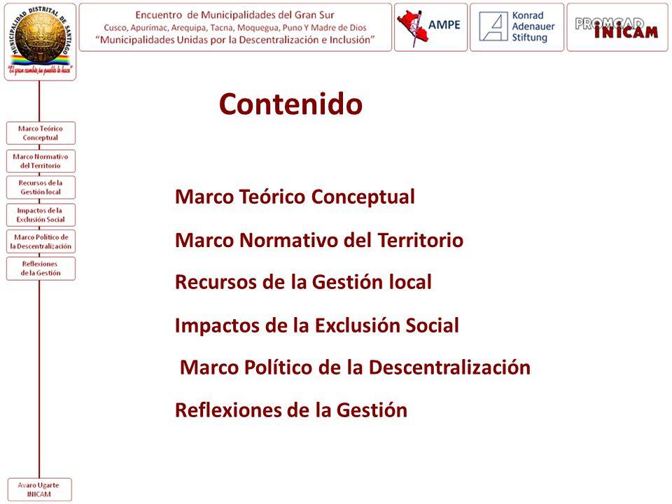 Contenido Marco Teórico Conceptual Marco Normativo del Territorio