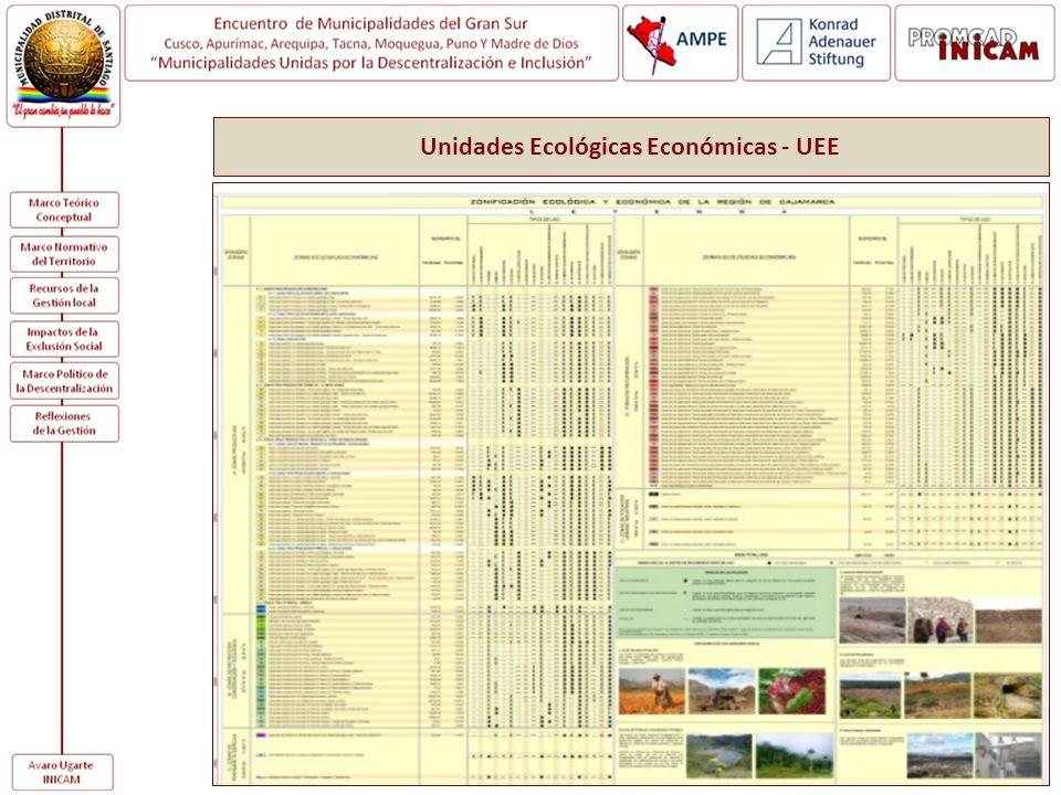 Unidades Ecológicas Económicas - UEE