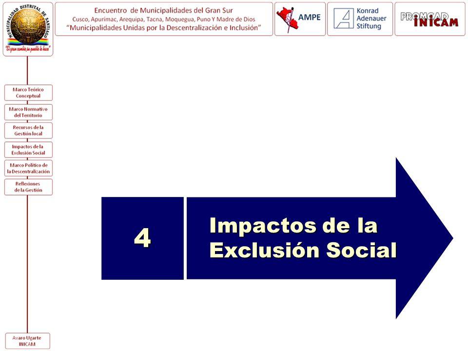 Impactos de la Exclusión Social 4