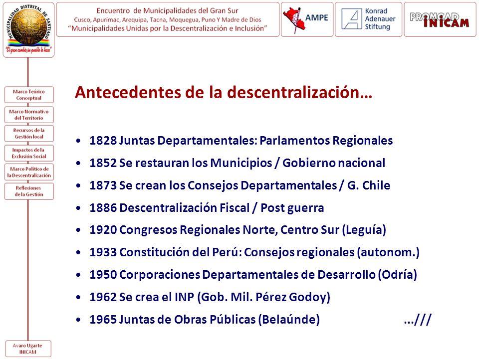 Antecedentes de la descentralización…